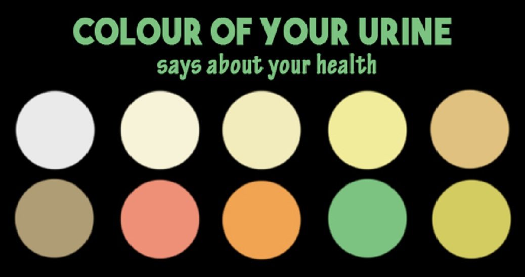The Colour Of Your Urine Can Reveal Your Health Issues